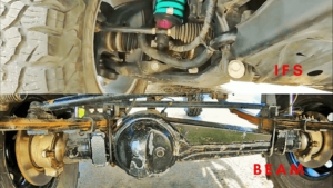 Read more about the article Is independent suspension good for off roading?| ifs vs solid axles for off-roading
